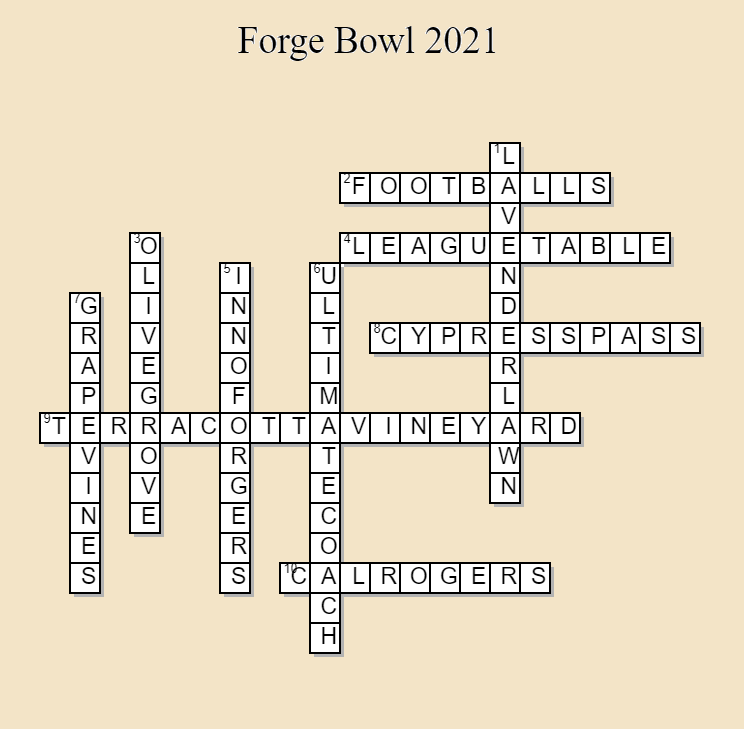 Forge Bowl 2021 Solution.png