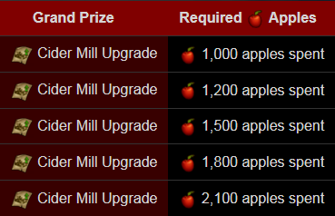 Grand Prizes.png