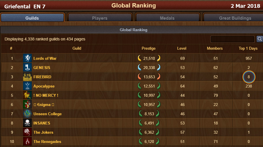 Top 10 Guilds-EN 7.jpg